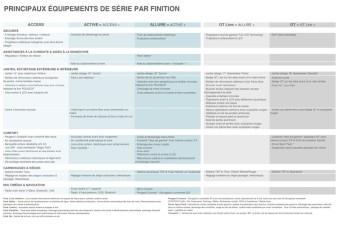 Tarifs-Peugeot-308-Restylée-2017-2